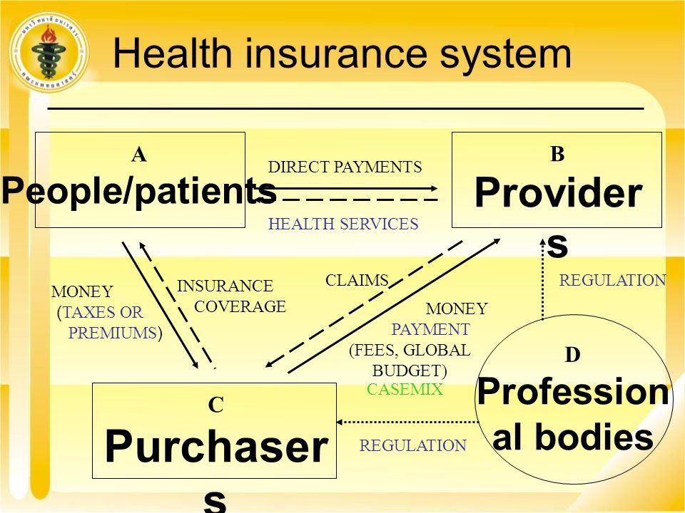 Health outcomes Short vs. long term –Short term: –Long term:
