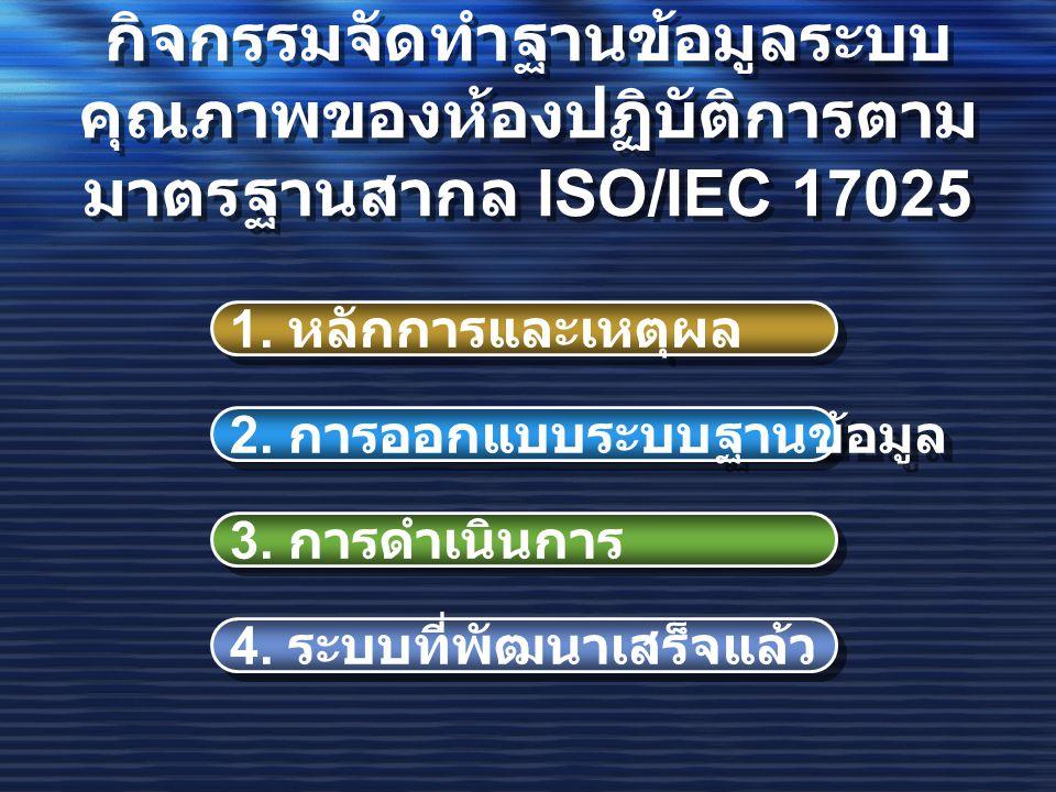 กิจกรรมจัดทำฐานข้อมูลระบบ คุณภาพของห้องปฏิบัติการตาม มาตรฐานสากล ISO/IEC 17025 1.