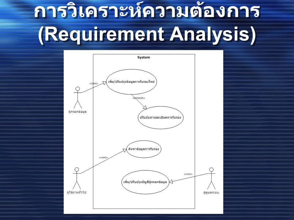 การวิเคราะห์ความต้องการ (Requirement Analysis)