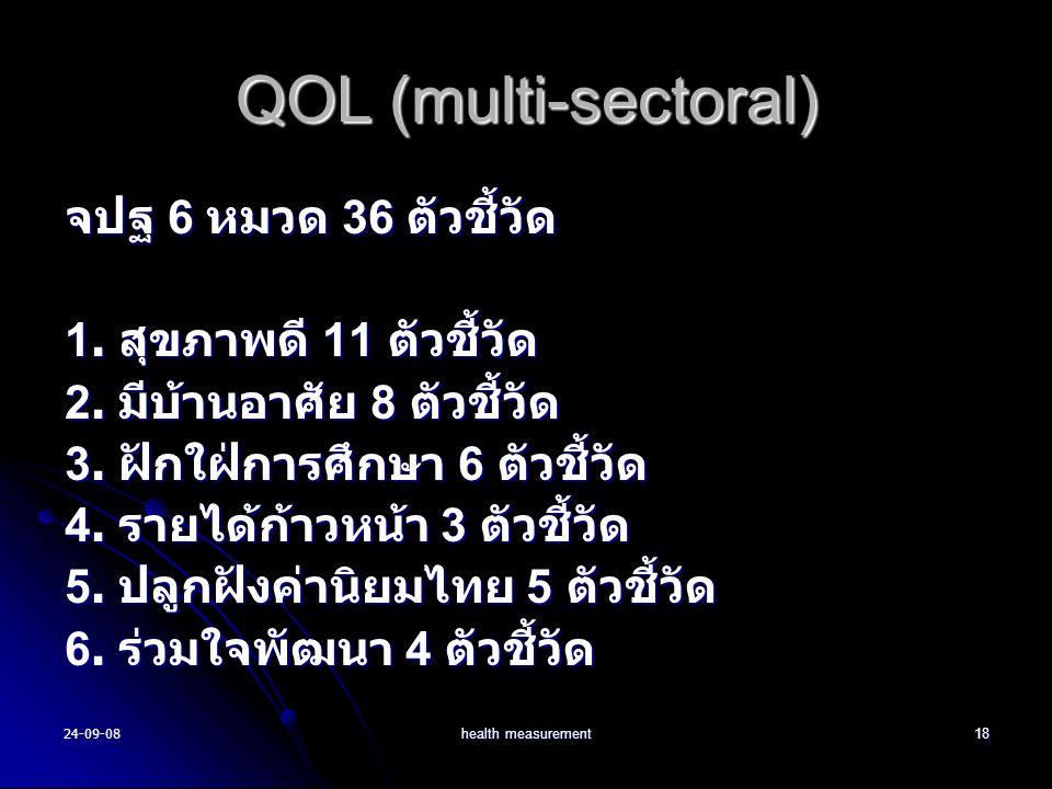 24-09-08health measurement18 QOL (multi-sectoral) จปฐ 6 หมวด 36 ตัวชี้วัด 1. สุขภาพดี 11 ตัวชี้วัด 2. มีบ้านอาศัย 8 ตัวชี้วัด 3. ฝักใฝ่การศึกษา 6 ตัวช