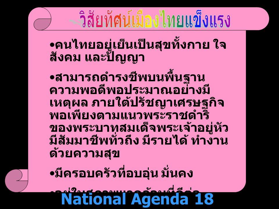 24-09-08health measurement 20 คนไทยอยู่เย็นเป็นสุขทั้งกาย ใจ สังคม และปัญญา สามารถดำรงชีพบนพื้นฐาน ความพอดีพอประมาณอย่างมี เหตุผล ภายใต้ปรัชญาเศรษฐกิจ