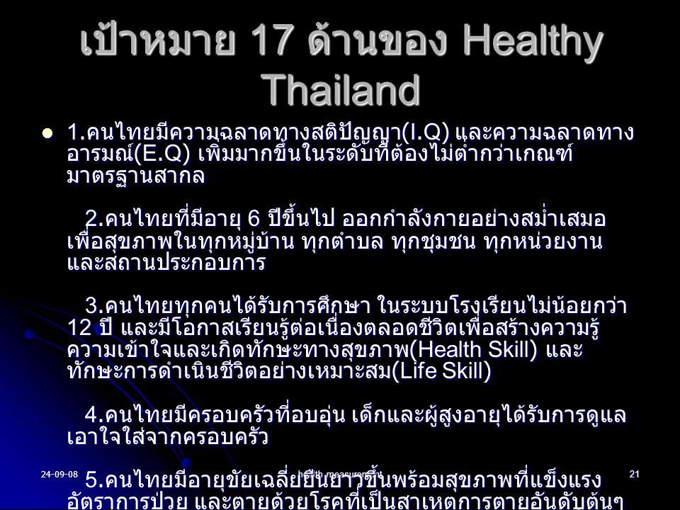24-09-08health measurement21 เป้าหมาย 17 ด้านของ Healthy Thailand 1. คนไทยมีความฉลาดทางสติปัญญา (I.Q) และความฉลาดทาง อารมณ์ (E.Q) เพิ่มมากขึ้นในระดับท