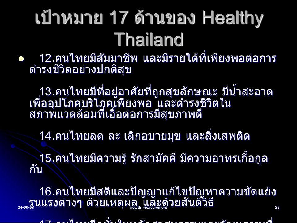 24-09-08health measurement23 12. คนไทยมีสัมมาชีพ และมีรายได้ที่เพียงพอต่อการ ดำรงชีวิตอย่างปกติสุข 13. คนไทยมีที่อยู่อาศัยที่ถูกสุขลักษณะ มีน้ำสะอาด เ