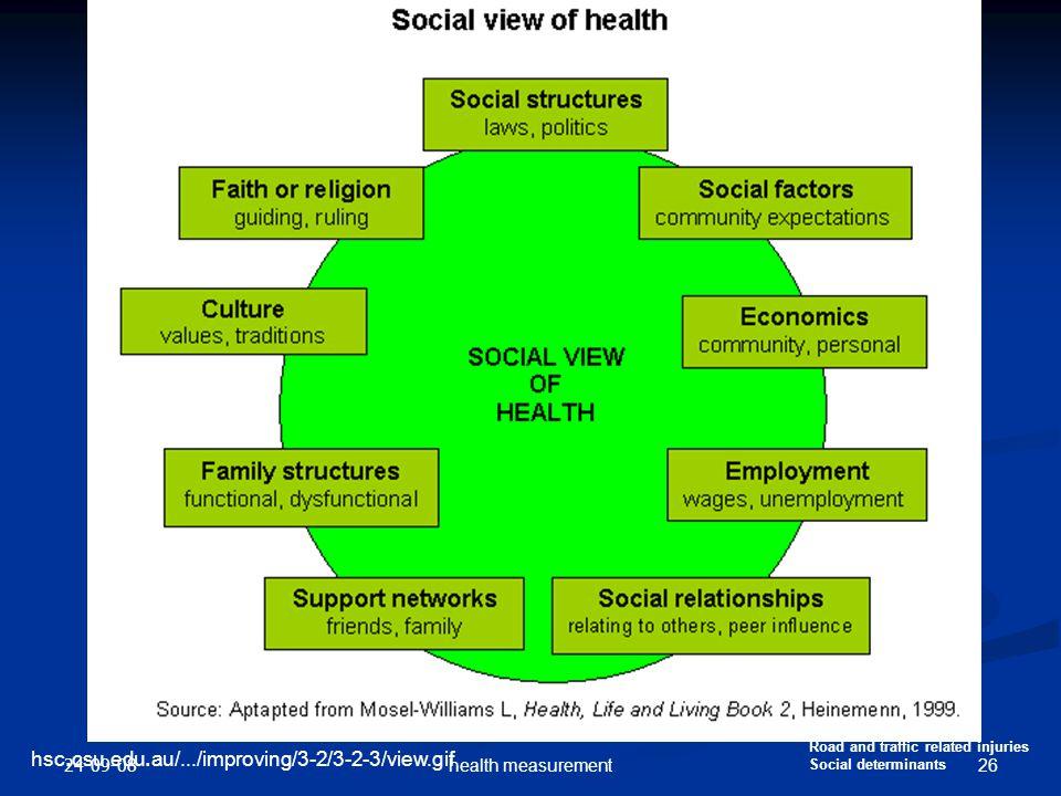 24-09-08 26health measurement hsc.csu.edu.au/.../improving/3-2/3-2-3/view.gif Road and traffic related injuries Social determinants