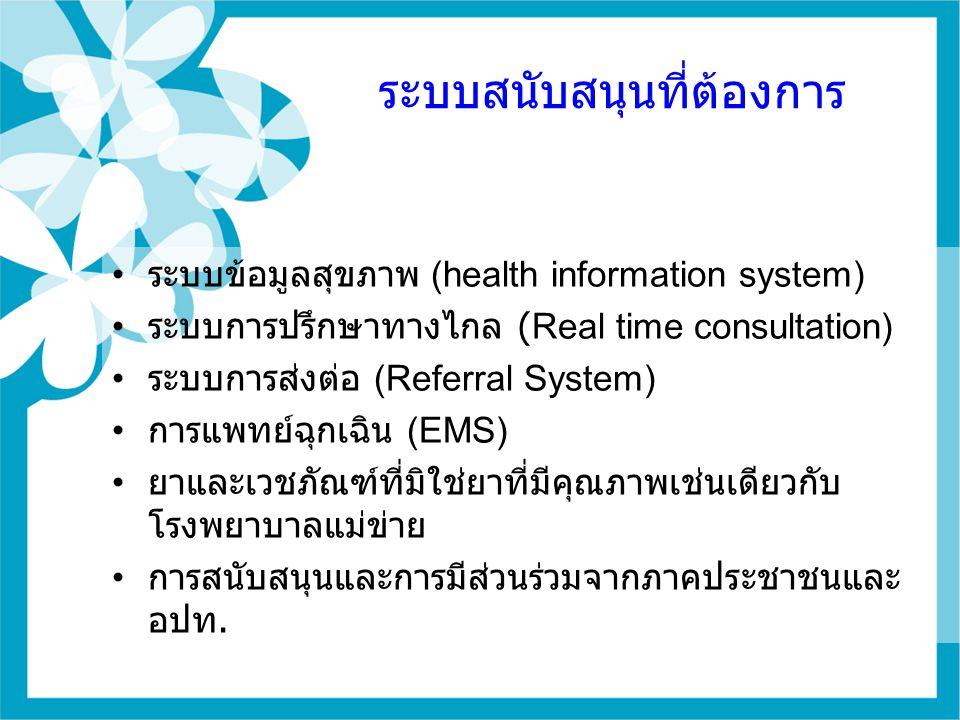 18 ระบบสนับสนุนที่ต้องการ ระบบข้อมูลสุขภาพ (health information system) ระบบการปรึกษาทางไกล (Real time consultation) ระบบการส่งต่อ (Referral System) กา