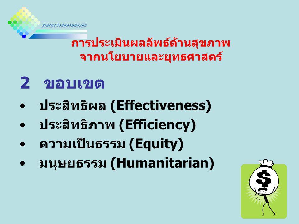 การประเมินผลลัพธ์ด้านสุขภาพ จากนโยบายและยุทธศาสตร์ 2ขอบเขต ประสิทธิผล (Effectiveness) ประสิทธิภาพ (Efficiency) ความเป็นธรรม (Equity) มนุษยธรรม (Humanitarian)