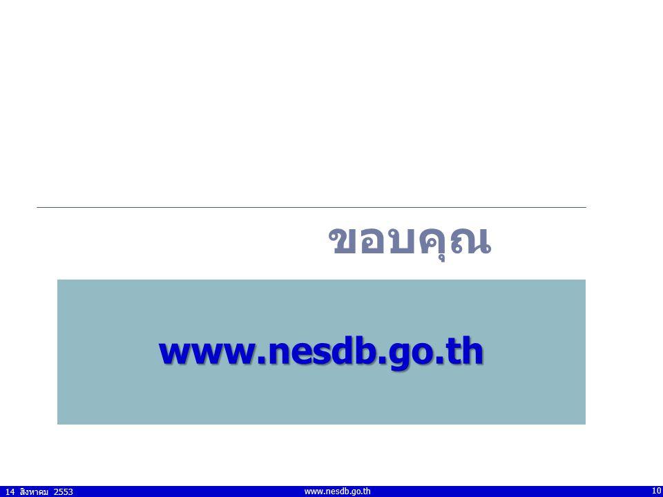 14 สิงหาคม 2553 10 www.nesdb.go.th ขอบคุณ www.nesdb.go.th www.nesdb.go.th