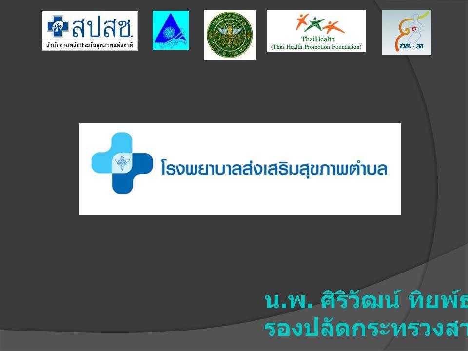 โรงพยาบาลศูนย์ / ทั่วไป (94) บริการตติยภูมิ จังหวัด ( 200,000-2M.) โรงพยาบาลชุมชน (724) บริการทุติยภูมิ อำเภอ (10,000-100,000) สถานีอนามัย (9,770) บริการปฐมภูมิ ตำบล (1,000-10,000) ศสมช สาธารณสุขมูล ฐาน หมู่บ้าน (80,000) SELF CARE ครอบครัวระบบบริการสุขภาพของไทย ศูนย์แพทย์เฉพาะ ทาง