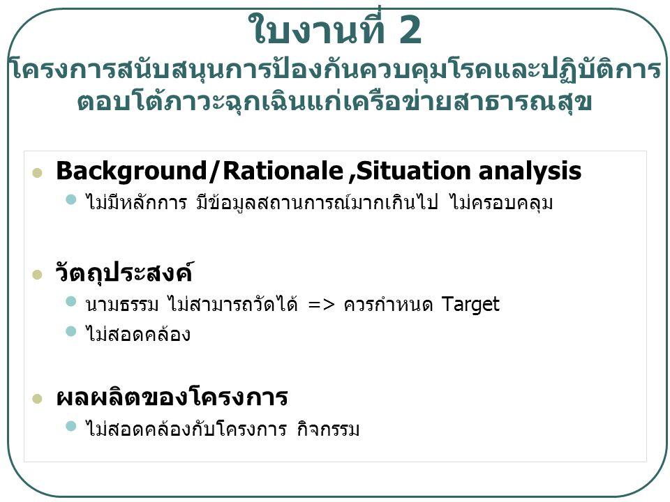 กลยุทธ์ / กลวิธี วิธีดำเนินงานและแผนการดำเนินงาน => กิจกรรมไม่ ชัดเจน Grant chart ไม่สอดคล้องกับกิจกรรม งบประมาณ ไม่บอกแหล่งงบประมาณ ไม่มีรายละเอียดการใช้จ่ายงบประมาณ Monitoring /Evaluation บอกวิธีการรายงาน มีตัวชี้วัดความสำเร็จของโครงการ ไม่มีผู้รับผิดชอบโครงการ