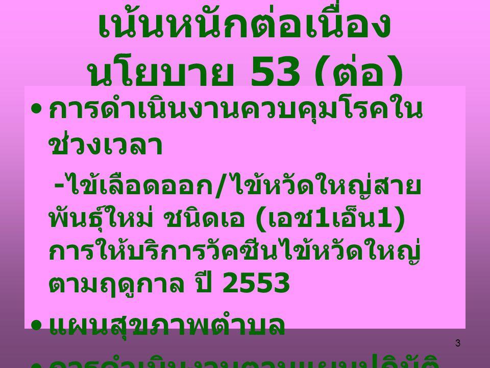 4 นโยบายและทิศทาง 54 การใช้บัตรประชาชนแทนบัตร ทองในหน่วยบริการ สาธารณสุข (1 ต.