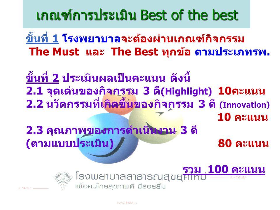เกณฑ์การประเมิน Best of the best ขั้นที่ 1 โรงพยาบาลจะต้องผ่านเกณฑ์กิจกรรม The Must และ The Best ทุกข้อ ตามประเภทรพ. ขั้นที่ 2 ประเมินผลเป็นคะแนน ดังน