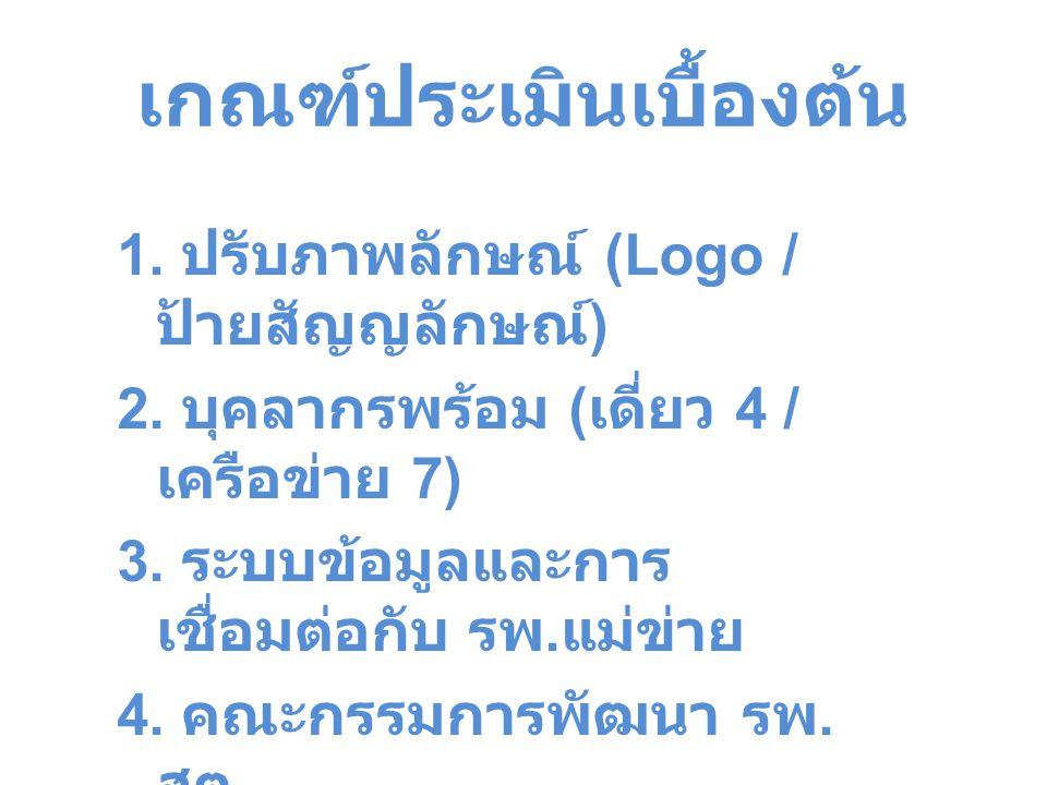 เกณฑ์ประเมินเบื้องต้น 1. ปรับภาพลักษณ์ (Logo / ป้ายสัญญลักษณ์ ) 2. บุคลากรพร้อม ( เดี่ยว 4 / เครือข่าย 7) 3. ระบบข้อมูลและการ เชื่อมต่อกับ รพ. แม่ข่าย