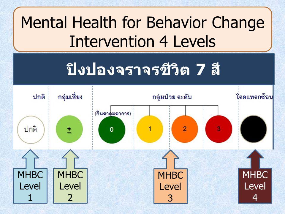 Mental Health for Behavior Change Intervention 4 Levels ปิงปองจราจรชีวิต 7 สี MHBC Level 1 MHBC Level 2 MHBC Level 3 MHBC Level 4