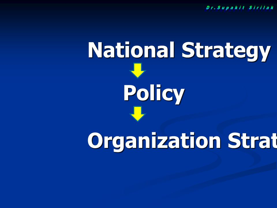 National Strategy Policy Organization Strategy