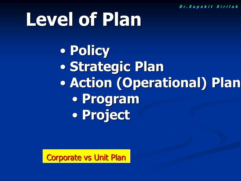 Level of Plan Policy Policy Strategic Plan Strategic Plan Action (Operational) Plan Action (Operational) Plan Program Program Project Project Corporate vs Unit Plan