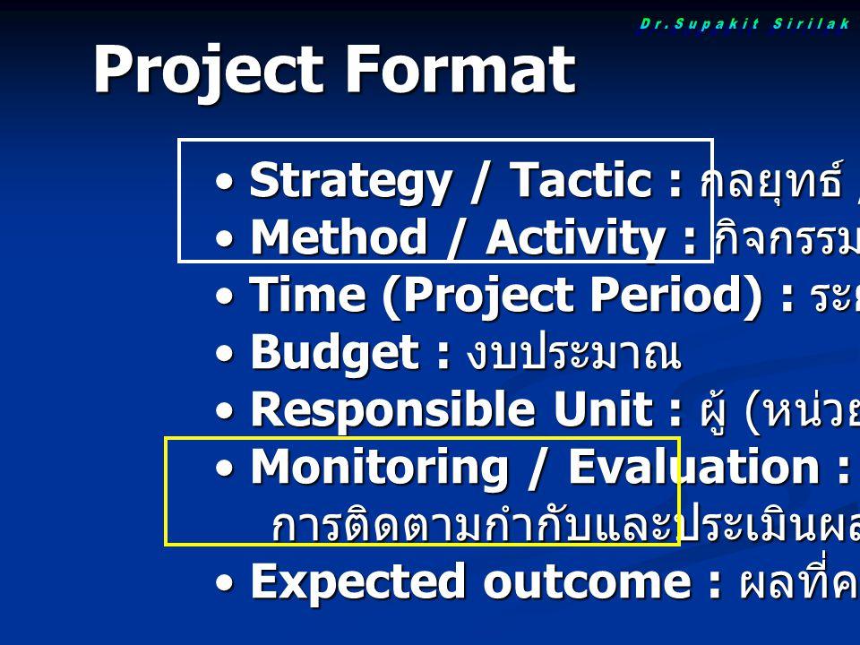 Project Format Strategy / Tactic : กลยุทธ์ / กลวิธี Strategy / Tactic : กลยุทธ์ / กลวิธี Method / Activity : กิจกรรม Method / Activity : กิจกรรม Time (Project Period) : ระยะเวลาดำเนินการ Time (Project Period) : ระยะเวลาดำเนินการ Budget : งบประมาณ Budget : งบประมาณ Responsible Unit : ผู้ ( หน่วยงาน ) รับผิดชอบ Responsible Unit : ผู้ ( หน่วยงาน ) รับผิดชอบ Monitoring / Evaluation : Monitoring / Evaluation : การติดตามกำกับและประเมินผล การติดตามกำกับและประเมินผล Expected outcome : ผลที่คาดว่าจะได้รับ Expected outcome : ผลที่คาดว่าจะได้รับ