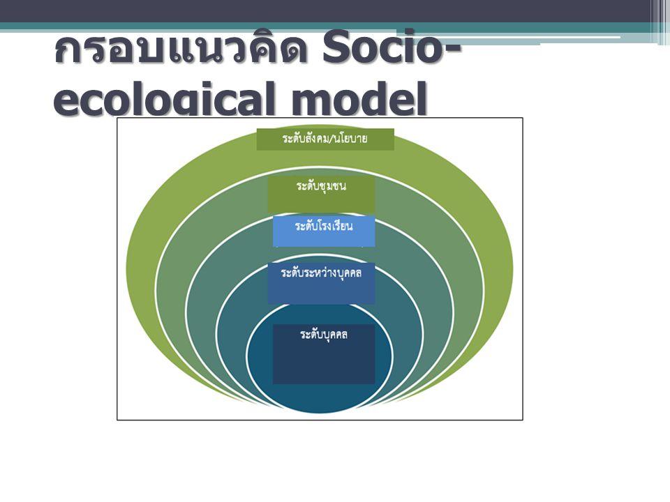 กรอบแนวคิด Socio- ecological model