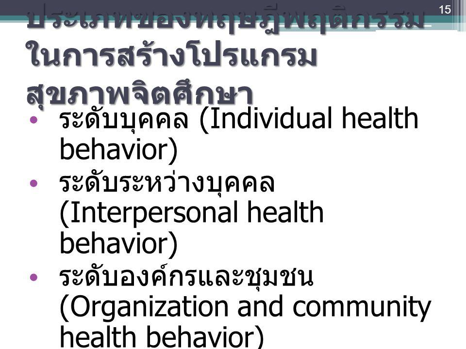 ประเภทของทฤษฎีพฤติกรรม ในการสร้างโปรแกรม สุขภาพจิตศึกษา ระดับบุคคล (Individual health behavior) ระดับระหว่างบุคคล (Interpersonal health behavior) ระดั