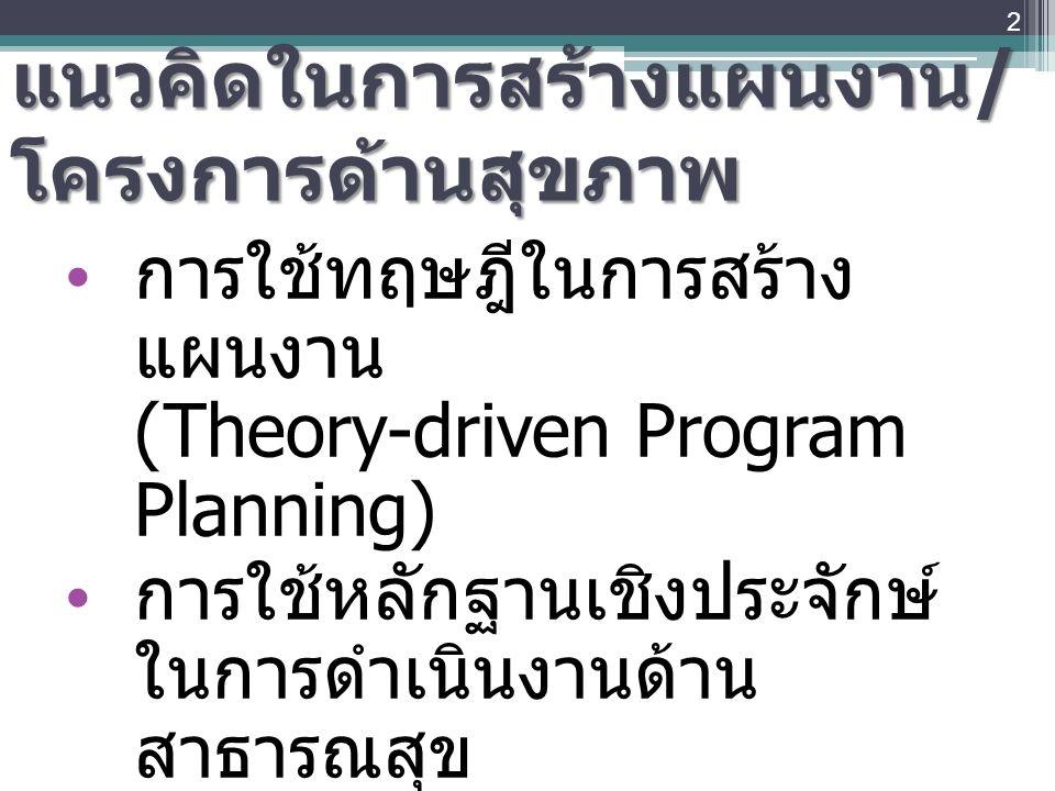 แนวคิดในการสร้างแผนงาน / โครงการด้านสุขภาพ การใช้ทฤษฎีในการสร้าง แผนงาน (Theory-driven Program Planning) การใช้หลักฐานเชิงประจักษ์ ในการดำเนินงานด้าน