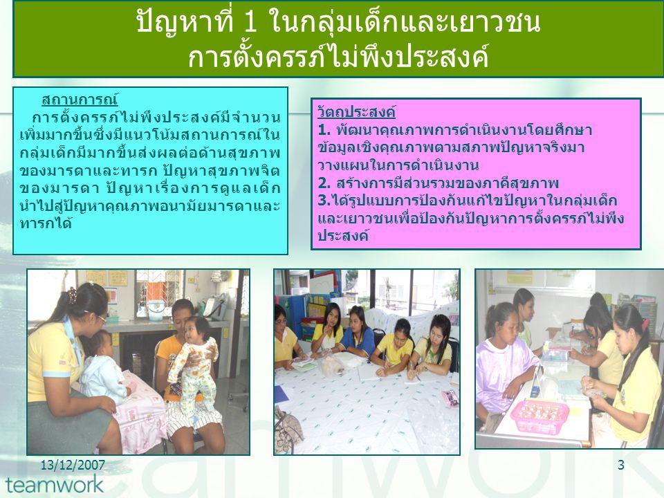 13/12/20073 ปัญหาที่ 1 ในกลุ่มเด็กและเยาวชน การตั้งครรภ์ไม่พึงประสงค์ วัตถุประสงค์ 1.