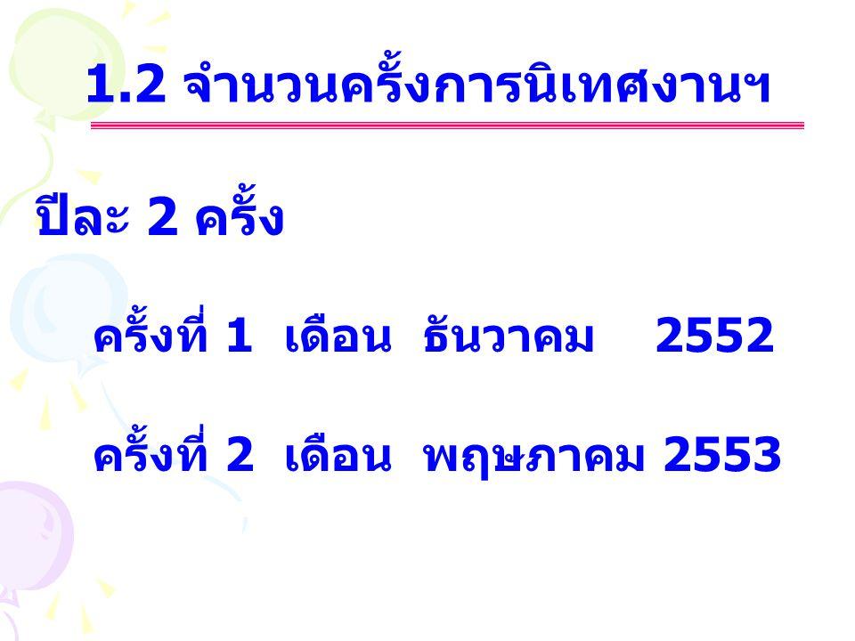 1.2 จำนวนครั้งการนิเทศงานฯ ปีละ 2 ครั้ง ครั้งที่ 1 เดือน ธันวาคม 2552 ครั้งที่ 2 เดือน พฤษภาคม 2553