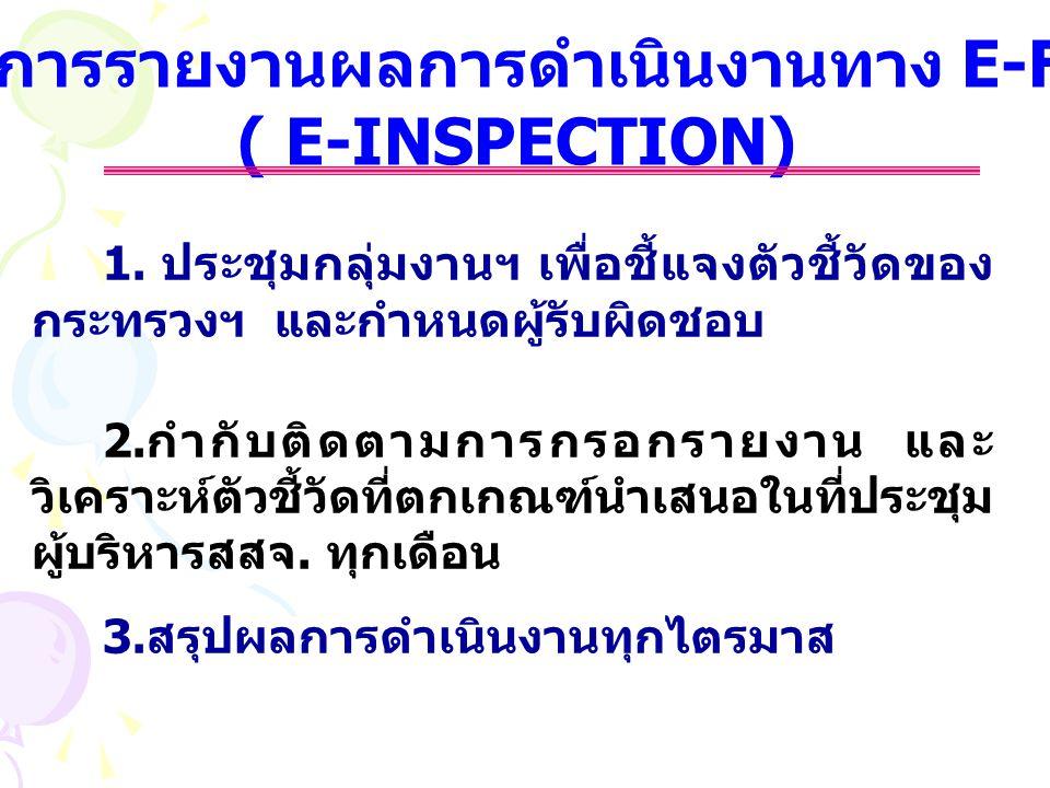 2.1 การรายงานผลการดำเนินงานทาง E-File ( E-INSPECTION) 1. ประชุมกลุ่มงานฯ เพื่อชี้แจงตัวชี้วัดของ กระทรวงฯ และกำหนดผู้รับผิดชอบ 2.กำกับติดตามการกรอกราย