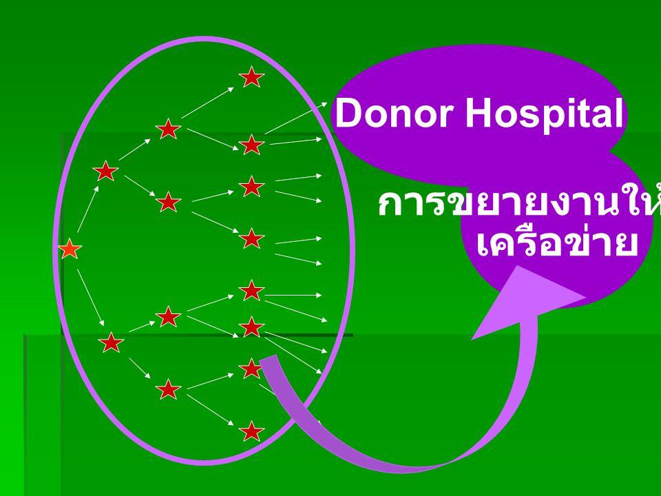 การขยายงานให้เกิด เครือข่าย Donor Hospital