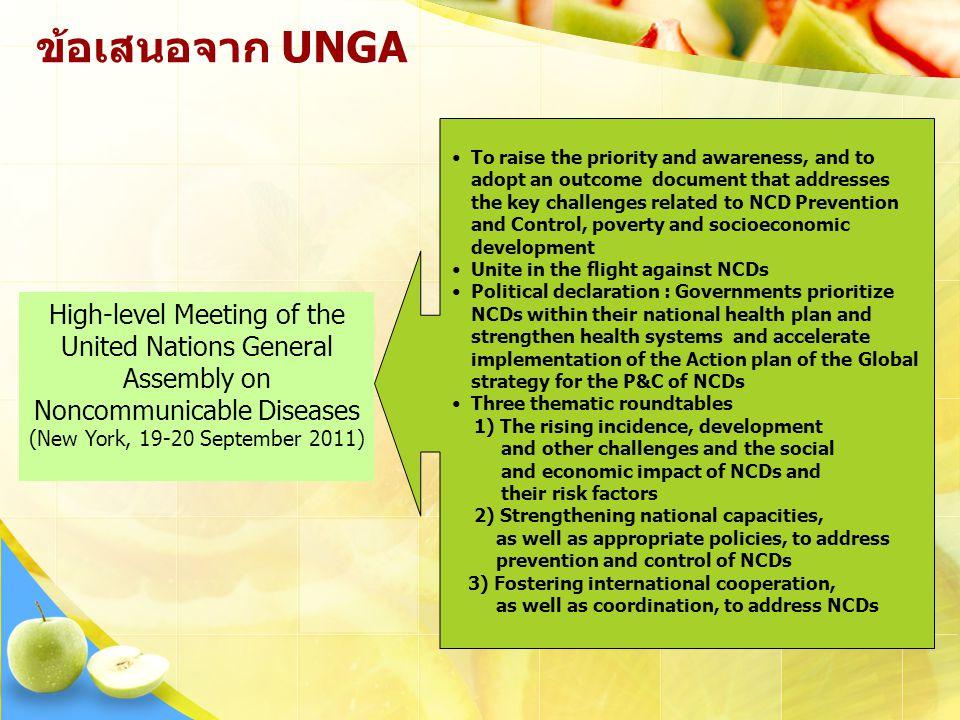 ข้อเสนอจาก UNGA High-level Meeting of the United Nations General Assembly on Noncommunicable Diseases (New York, 19-20 September 2011) To raise the pr