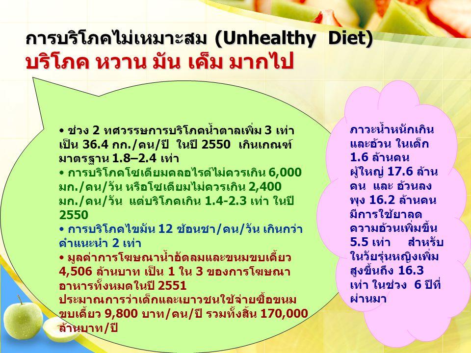 การบริโภคไม่เหมาะสม (Unhealthy Diet) บริโภค หวาน มัน เค็ม มากไป ช่วง 2 ทศวรรษการบริโภคน้ำตาลเพิ่ม 3 เท่า เป็น 36.4 กก./คน/ปี ในปี 2550 เกินเกณฑ์ มาตรฐาน 1.8–2.4 เท่า การบริโภคโซเดียมคลอไรด์ไม่ควรเกิน 6,000 มก./คน/วัน หรือโซเดียมไม่ควรเกิน 2,400 มก./คน/วัน แต่บริโภคเกิน 1.4-2.3 เท่า ในปี 2550 การบริโภคไขมัน 12 ช้อนชา/คน/วัน เกินกว่า คำแนะนำ 2 เท่า มูลค่าการโฆษณาน้ำอัดลมและขนมขบเคี้ยว 4,506 ล้านบาท เป็น 1 ใน 3 ของการโฆษณา อาหารทั้งหมดในปี 2551 ประมาณการว่าเด็กและเยาวชนใช้จ่ายซื้อขนม ขบเคี้ยว 9,800 บาท/คน/ปี รวมทั้งสิ้น 170,000 ล้านบาท/ปี ภาวะน้ำหนักเกินและอ้วน ในเด็ก1.6 ล้านคนผู้ใหญ่ 17.6 ล้านคน และ อ้วนลงพุง 16.2 ล้านคนมีการใช้ยาลดความอ้วนเพิ่มขึ้น5.5 เท่า สำหรับในวัยรุ่นหญิงเพิ่มสูงขึ้นถึง 16.3เท่า ในช่วง 6 ปีที่ผ่านมา