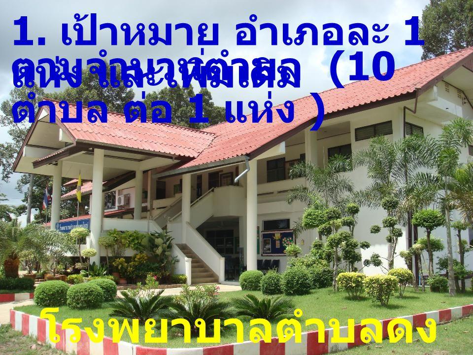 1. เป้าหมาย อำเภอละ 1 แห่ง และเพิ่มเติม โรงพยาบาลตำบลดง แคนใหญ่ ตามจำนวนตำบล (10 ตำบล ต่อ 1 แห่ง )