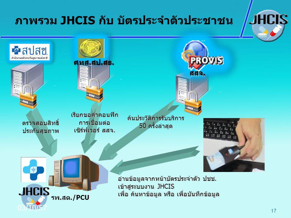 17 รพ.สต./PCU อ่านข้อมูลจากหน้าบัตรประจำตัว ปชช. เข้าสู่ระบบงาน JHCIS เพื่อ ค้นหาข้อมูล หรือ เพื่อบันทึกข้อมูล ค้นประวัติการรับบริการ 50 ครั้งล่าสุด ต