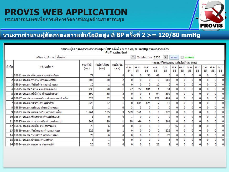 ระบบสารสนเทศเพื่อการบริหารจัดการข้อมูลด้านสาธารณสุข PROVIS WEB APPLICATION รายงานจำนวนผู้คัดกรองความดันโลหิตสูง ที่ BP ครั้งที่ 2 >= 120/80 mmHg