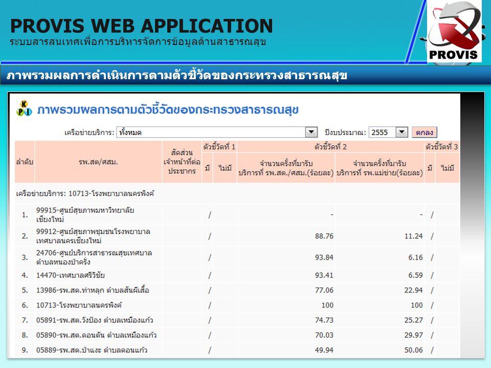 ระบบสารสนเทศเพื่อการบริหารจัดการข้อมูลด้านสาธารณสุข PROVIS WEB APPLICATION ภาพรวมผลการดำเนินการตามตัวชี้วัดของกระทรวงสาธารณสุข