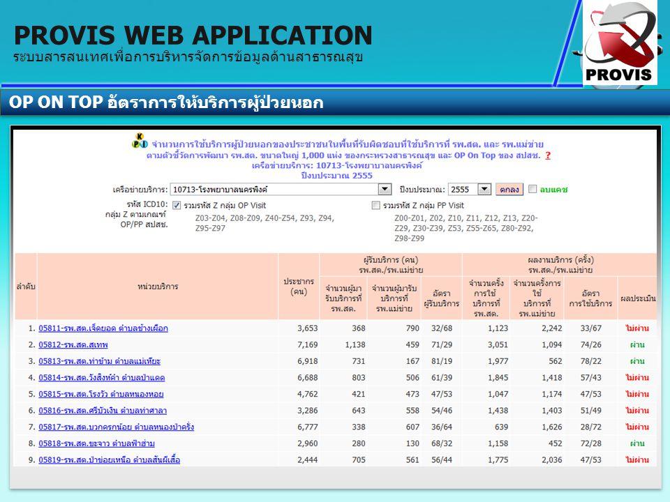 ระบบสารสนเทศเพื่อการบริหารจัดการข้อมูลด้านสาธารณสุข PROVIS WEB APPLICATION OP ON TOP อัตราการให้บริการผู้ป่วยนอก