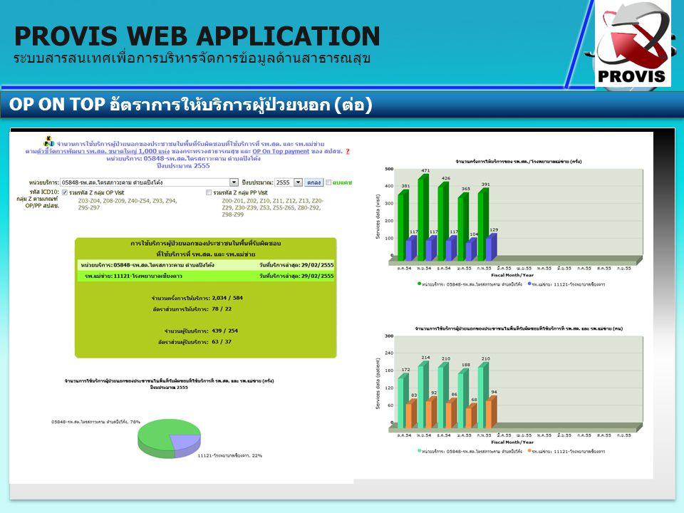 ระบบสารสนเทศเพื่อการบริหารจัดการข้อมูลด้านสาธารณสุข PROVIS WEB APPLICATION OP ON TOP อัตราการให้บริการผู้ป่วยนอก (ต่อ)