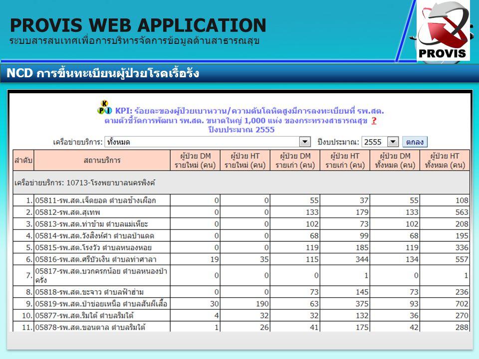 ระบบสารสนเทศเพื่อการบริหารจัดการข้อมูลด้านสาธารณสุข PROVIS WEB APPLICATION NCD การขึ้นทะเบียนผู้ป่วยโรคเรื้อรัง