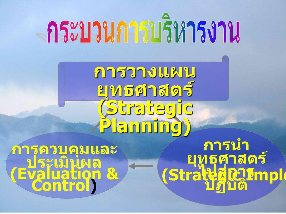 การนำ ยุทธศาสตร์ ไปสู่การ ปฏิบัติ การควบคุมและ ประเมินผล (Evaluation & Control) (Strategic Implementation) การวางแผน ยุทธศาสตร์ (Strategic Planning)