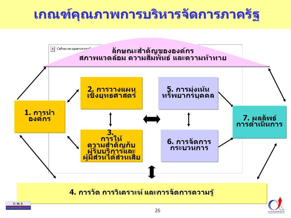 26 6. การจัดการ กระบวนการ 5. การมุ่งเน้น ทรัพยากรบุคคล 4. การวัด การวิเคราะห์ และการจัดการความรู้ 3. การให้ ความสำคัญกับ ผู้รับบริการและ ผู้มีส่วนได้ส