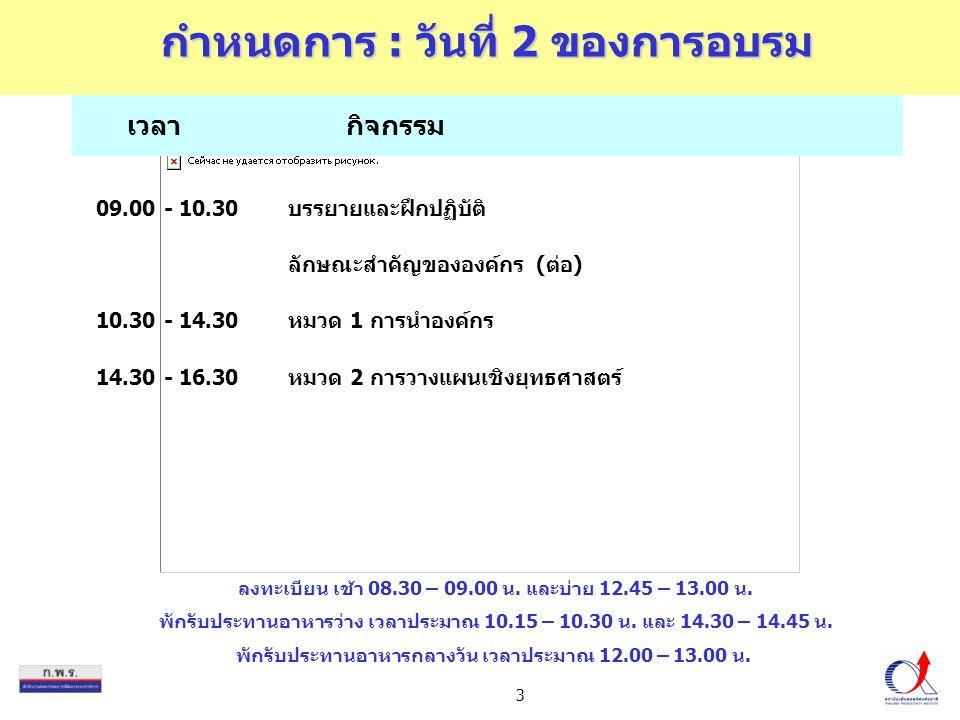 4 เวลากิจกรรม กำหนดการ : วันที่ 3 ของการอบรม 09.00 - 11.00หมวด 3 การให้ความสำคัญกับผู้รับบริการและผู้มีส่วนได้ส่วนเสีย 11.00 - 13.30หมวด 4 การวัด การวิเคราะห์ และการจัดการความรู้ 13.30 - 16.30หมวด 5 การมุ่งเน้นทรัพยากรบุคคล ลงทะเบียนเช้า เวลา 08.30 – 09.00 น.