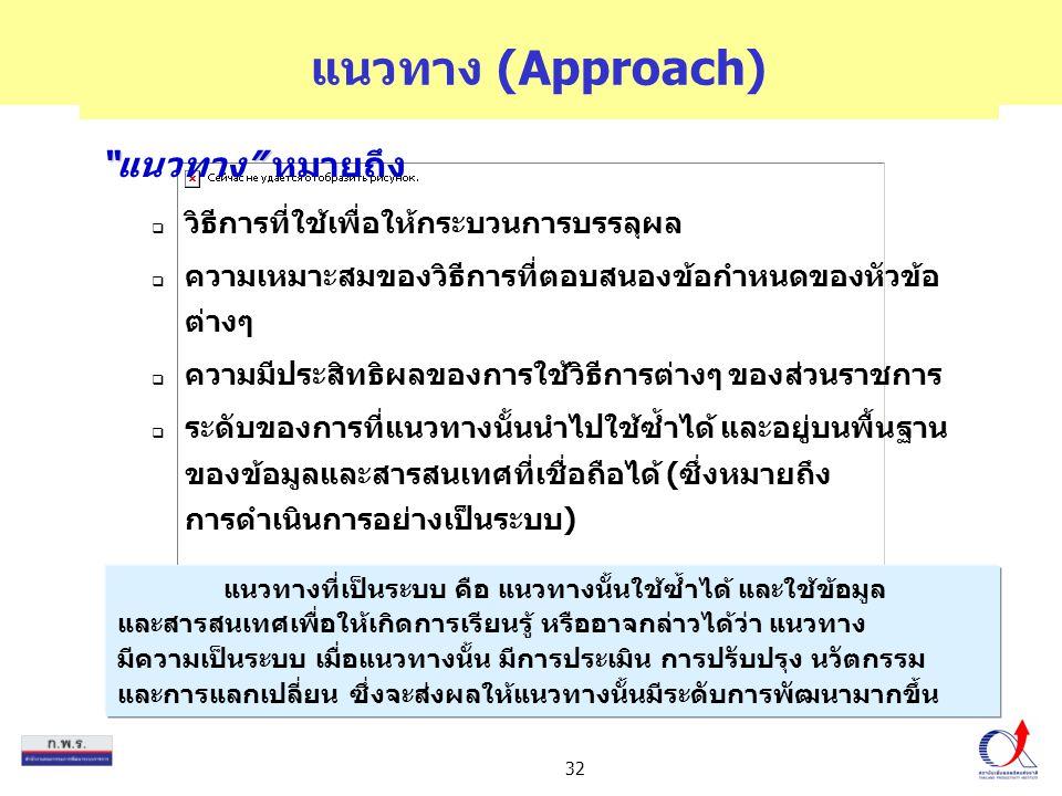 """32 แนวทาง (Approach) """""""" """"แนวทาง"""" หมายถึง  วิธีการที่ใช้เพื่อให้กระบวนการบรรลุผล  ความเหมาะสมของวิธีการที่ตอบสนองข้อกำหนดของหัวข้อ ต่างๆ  ความมีประส"""