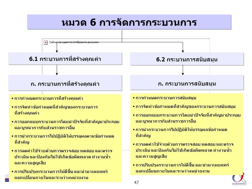 47 หมวด 6 การจัดการกระบวนการ ก. กระบวนการที่สร้างคุณค่า 6.1 กระบวนการที่สร้างคุณค่า 6.2 กระบวนการสนับสนุน ก. กระบวนการสนับสนุน การกำหนดกระบวนการที่สร้