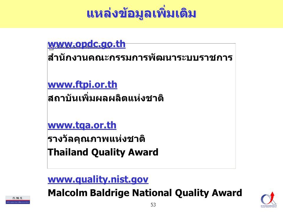 53 แหล่งข้อมูลเพิ่มเติม www.opdc.go.th สำนักงานคณะกรรมการพัฒนาระบบราชการ www.ftpi.or.th สถาบันเพิ่มผลผลิตแห่งชาติ www.tqa.or.th รางวัลคุณภาพแห่งชาติ T