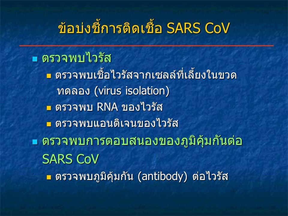 ข้อบ่งชี้การติดเชื้อ SARS CoV ตรวจพบไวรัส ตรวจพบไวรัส ตรวจพบเชื้อไวรัสจากเซลล์ที่เลี้ยงในขวด ตรวจพบเชื้อไวรัสจากเซลล์ที่เลี้ยงในขวด ทดลอง (virus isola