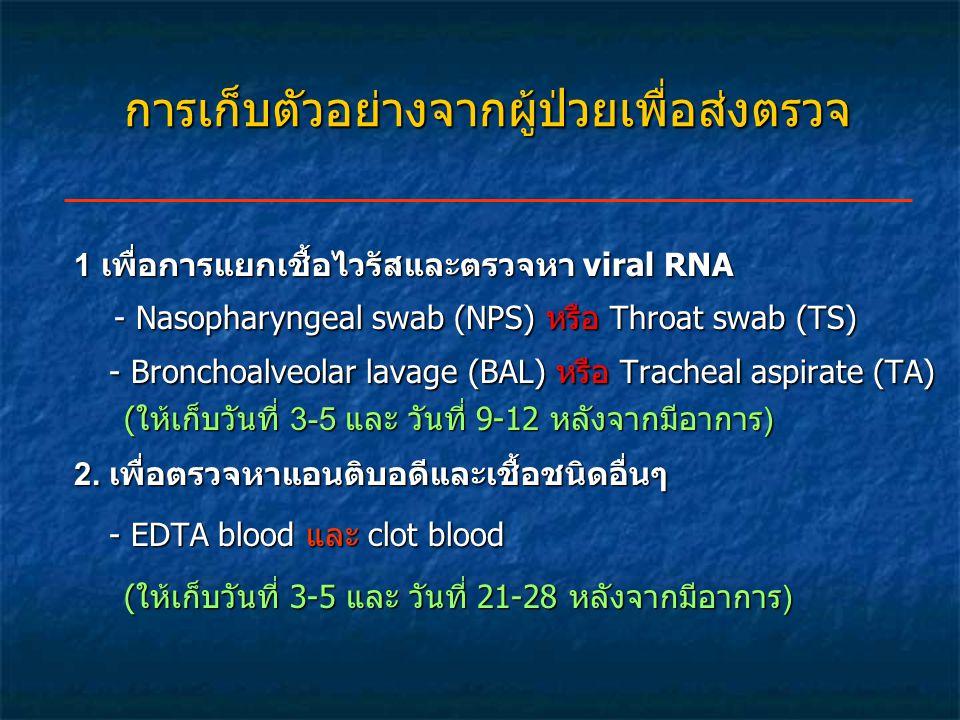 การเก็บตัวอย่างจากผู้ป่วยเพื่อส่งตรวจ 1 เพื่อการแยกเชื้อไวรัสและตรวจหา viral RNA - Nasopharyngeal swab (NPS) หรือ Throat swab (TS) - Nasopharyngeal sw