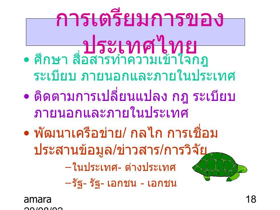 amara 20/08/02 18 การเตรียมการของ ประเทศไทย ศึกษา สื่อสารทำความเข้าใจกฎ ระเบียบ ภายนอกและภายในประเทศ ติดตามการเปลี่ยนแปลง กฎ ระเบียบ ภายนอกและภายในประ