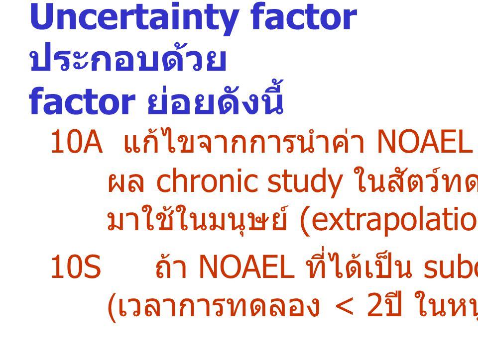 Uncertainty factor ประกอบด้วย factor ย่อยดังนี้ 10A แก้ไขจากการนำค่า NOAEL จาก ผล chronic study ในสัตว์ทดลอง มาใช้ในมนุษย์ (extrapolation) 10S ถ้า NOA