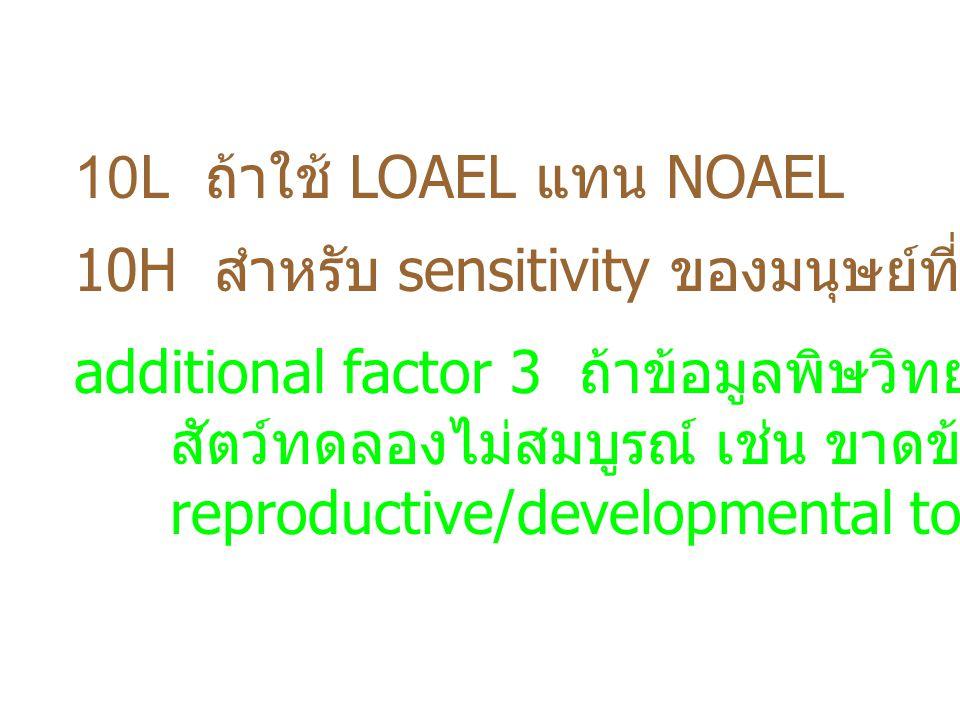 10L ถ้าใช้ LOAEL แทน NOAEL 10H สำหรับ sensitivity ของมนุษย์ที่ไม่เท่ากัน additional factor 3 ถ้าข้อมูลพิษวิทยาใน สัตว์ทดลองไม่สมบูรณ์ เช่น ขาดข้อมูล r