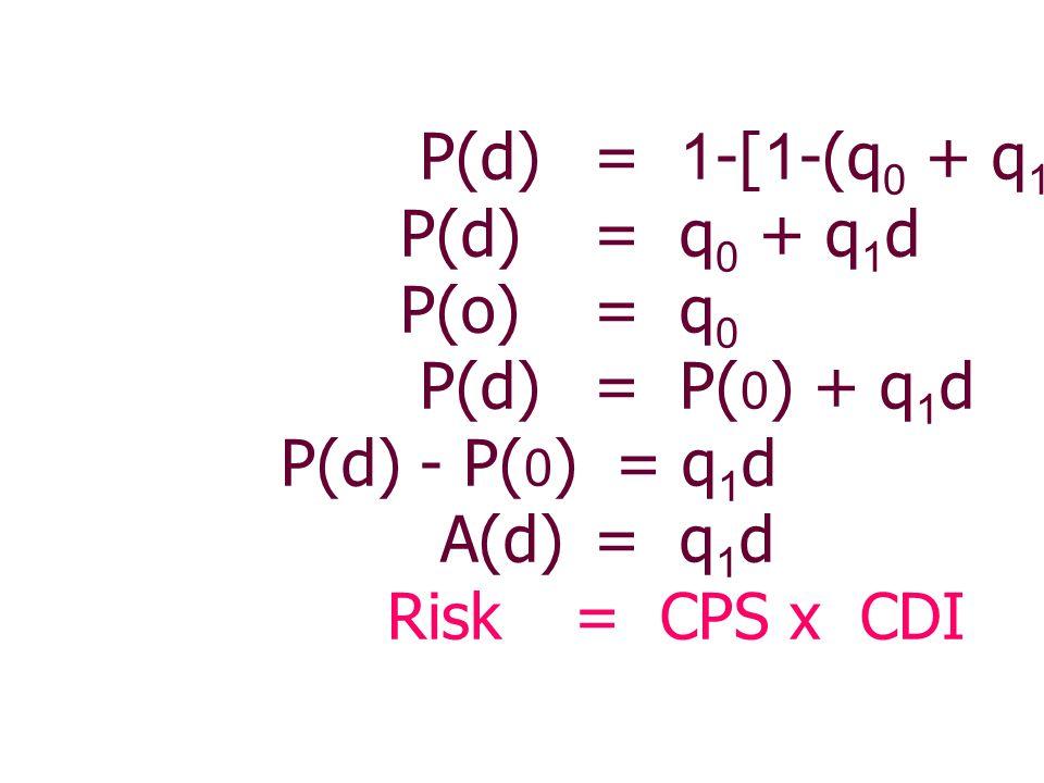 P(d)= 1-[1-(q 0 + q 1 d)] P(d)= q 0 + q 1 d P(o)= q 0 P(d)= P( 0 ) + q 1 d P(d) - P( 0 ) = q 1 d A(d)= q 1 d Risk = CPS x CDI