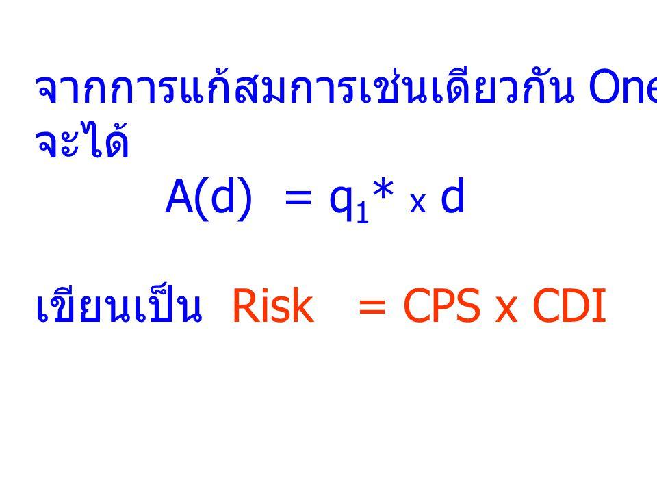 จากการแก้สมการเช่นเดียวกัน One-hit model จะได้ A(d) = q 1 * x d เขียนเป็น Risk = CPS x CDI