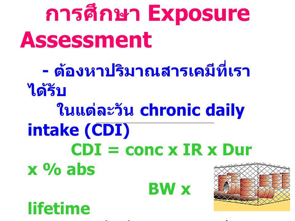 การศึกษา Exposure Assessment - ต้องหาปริมาณสารเคมีที่เรา ได้รับ ในแต่ละวัน chronic daily intake (CDI) CDI = conc x IR x Dur x % abs BW x lifetime - คว